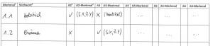 C_Teil_Merkmalsanalyse_Beispiel